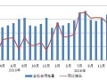 中电联4月底风电并网1.5亿千瓦 完成投资91亿元